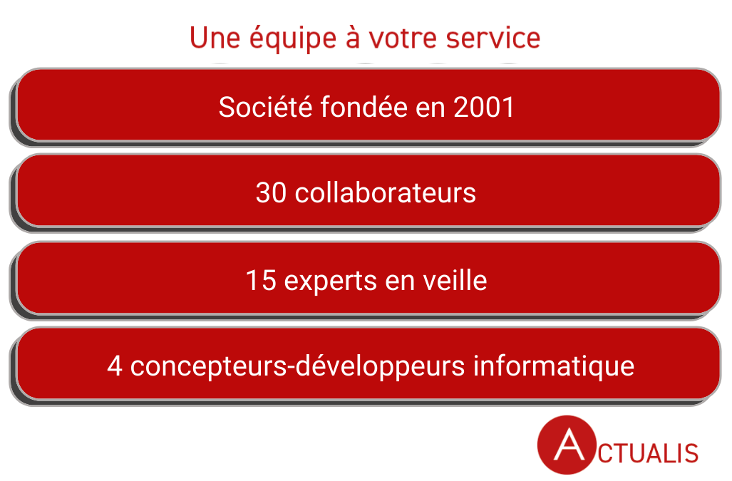 30 collaborateurs